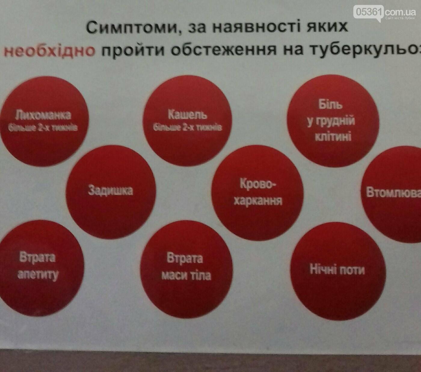 Туберкульоз у Лубнах, фото-3