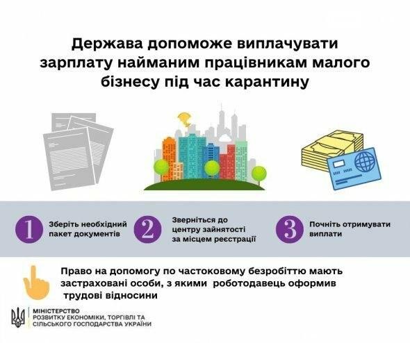 Держава допоможе виплачувати зарплату найманим працівникам малого бізнесу під час карантину, фото-1