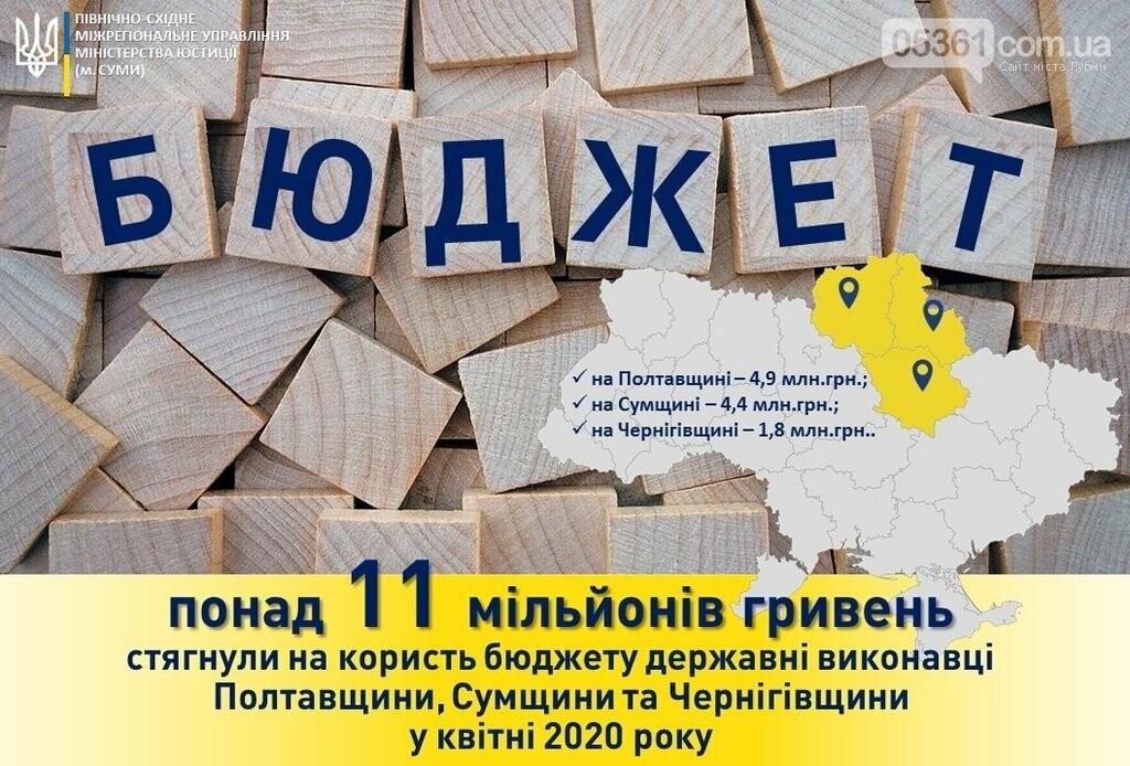 5 мільйонів гривень повернуто до бюджету завдяки державним виконавцям Полтавщини, фото-1